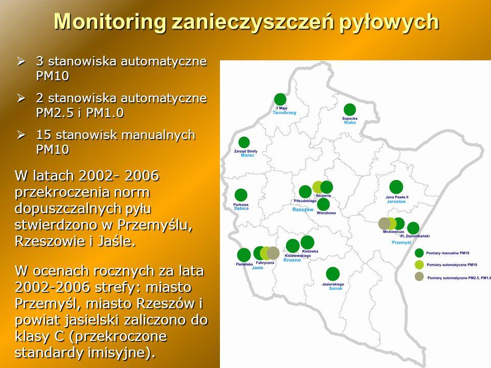 Monitoring zanieczyszczeń pyłowych 3 stanowiska automatyczne PM10 3 stanowiska automatyczne PM10 2 stanowiska automatyczne PM2.5 i PM1.0 2 stanowiska