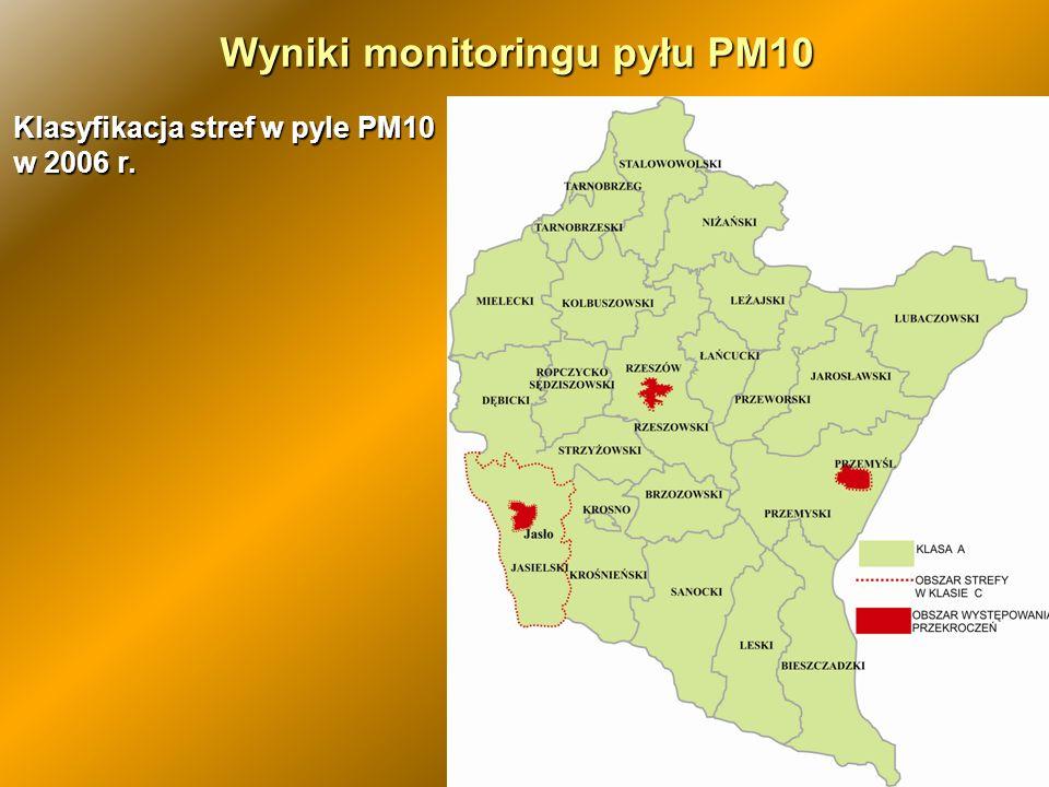Wyniki monitoringu pyłu PM10 Klasyfikacja stref w pyle PM10 w 2006 r.
