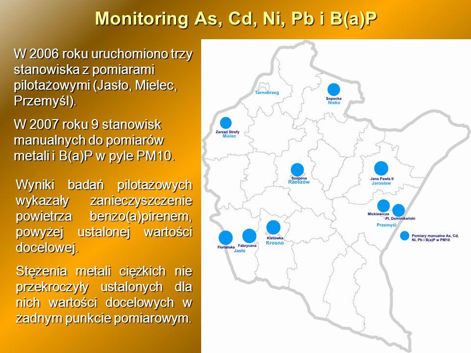 Monitoring As, Cd, Ni, Pb i B(a)P W 2006 roku uruchomiono trzy stanowiska z pomiarami pilotażowymi (Jasło, Mielec, Przemyśl). W 2007 roku 9 stanowisk