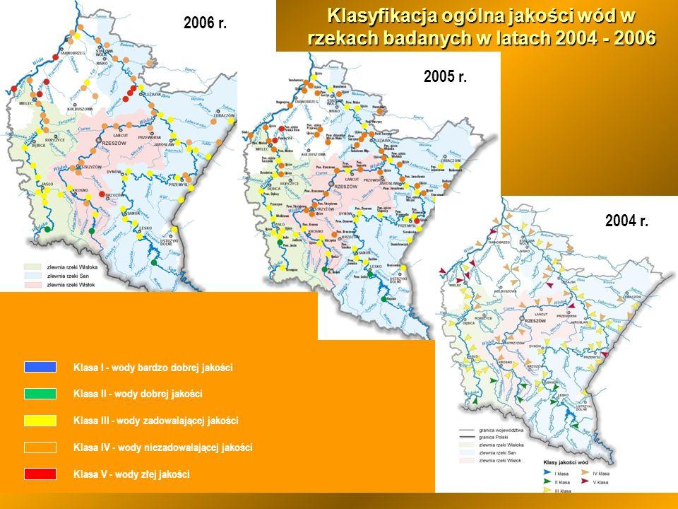Klasyfikacja ogólna jakości wód w rzekach badanych w latach 2004 - 2006 Klasa I - wody bardzo dobrej jakości Klasa II - wody dobrej jakości Klasa III