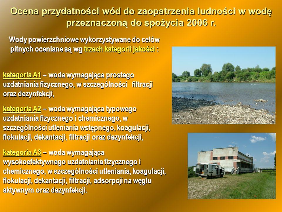 kategoria A1 – woda wymagająca prostego uzdatniania fizycznego, w szczególności filtracji oraz dezynfekcji, kategoria A2 – woda wymagająca typowego uz