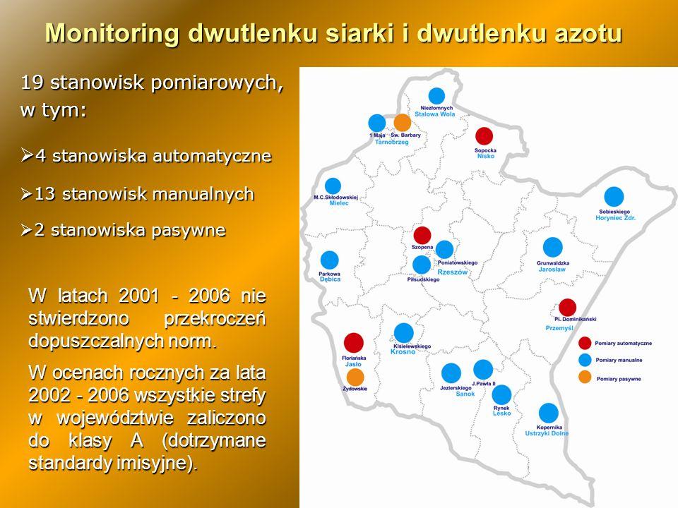 Monitoring As, Cd, Ni, Pb i B(a)P W 2006 roku uruchomiono trzy stanowiska z pomiarami pilotażowymi (Jasło, Mielec, Przemyśl).