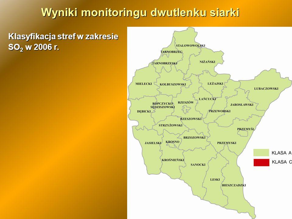 Wyniki monitoringu dwutlenku siarki Stężenia średnioroczne SO 2 w wybranych miastach woj.