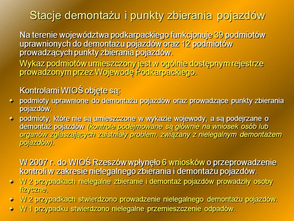 Stacje demontażu i punkty zbierania pojazdów Na terenie województwa podkarpackiego funkcjonuje 39 podmiotów uprawnionych do demontażu pojazdów oraz 12