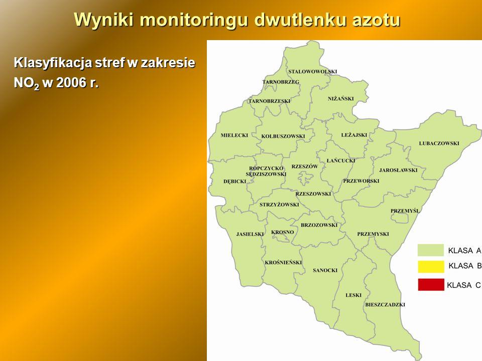 Stężenia średnioroczne NO 2 w wybranych miastach woj.