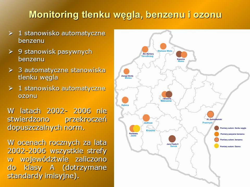 Monitoring tlenku węgla, benzenu i ozonu 1 stanowisko automatyczne benzenu 1 stanowisko automatyczne benzenu 9 stanowisk pasywnych benzenu 9 stanowisk