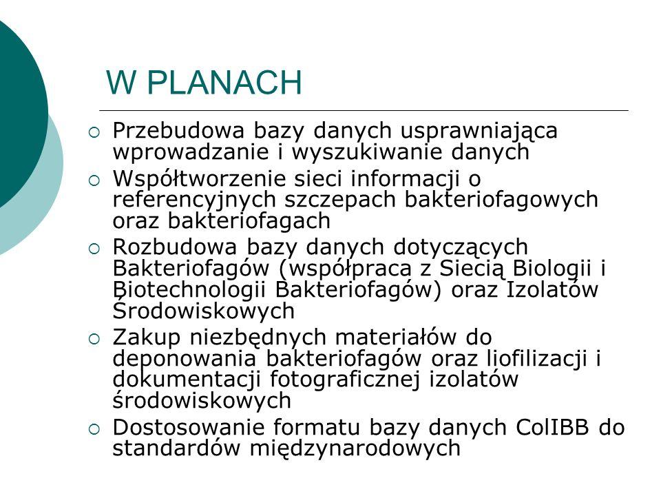 W PLANACH Przebudowa bazy danych usprawniająca wprowadzanie i wyszukiwanie danych Współtworzenie sieci informacji o referencyjnych szczepach bakteriofagowych oraz bakteriofagach Rozbudowa bazy danych dotyczących Bakteriofagów (współpraca z Siecią Biologii i Biotechnologii Bakteriofagów) oraz Izolatów Środowiskowych Zakup niezbędnych materiałów do deponowania bakteriofagów oraz liofilizacji i dokumentacji fotograficznej izolatów środowiskowych Dostosowanie formatu bazy danych ColIBB do standardów międzynarodowych