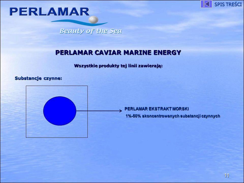 Substancje czynne: 11 PERLAMAR EKSTRAKT MORSKI 1%-50% skoncentrowanych substancji czynnych 1%-50% skoncentrowanych substancji czynnych PERLAMAR CAVIAR