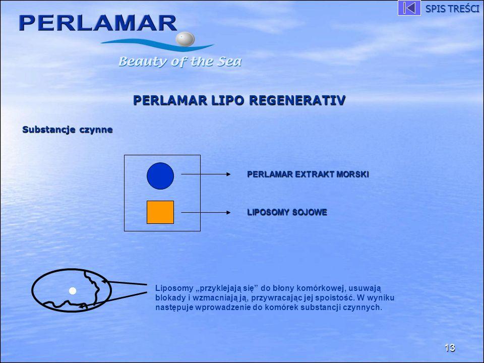 PERLAMAR LIPO REGENERATIV Substancje czynne 13 PERLAMAR EXTRAKT MORSKI LIPOSOMY SOJOWE Liposomy przyklejają się do błony komórkowej, usuwają blokady i