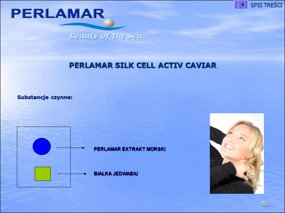 PERLAMAR SILK CELL ACTIV CAVIAR Substancje czynne: 15 PERLAMAR EXTRAKT MORSKI BIAŁKA JEDWABIU SPIS TREŚCI
