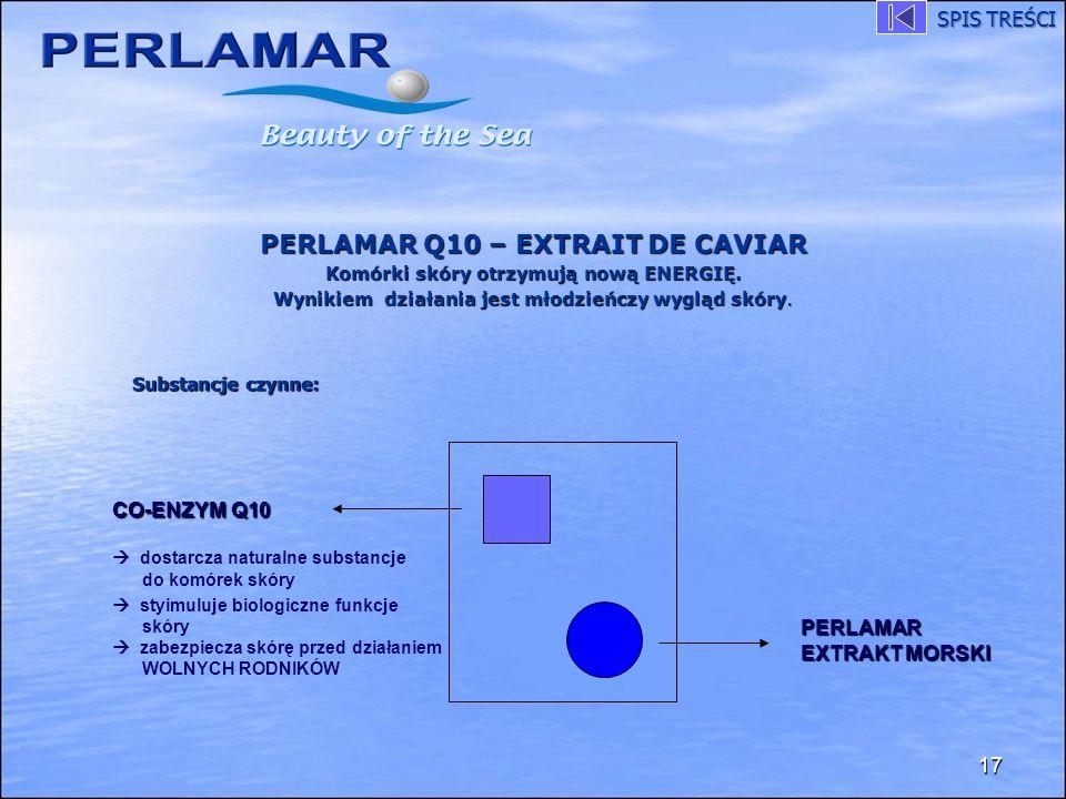 PERLAMAR Q10 – EXTRAIT DE CAVIAR Komórki skóry otrzymują nową ENERGIĘ. Wynikiem działania jest młodzieńczy wygląd skóry. 17 PERLAMAR EXTRAKT MORSKI CO
