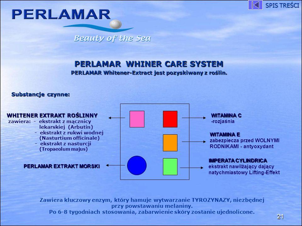PERLAMAR WHINER CARE SYSTEM PERLAMAR Whitener-Extract jest pozyskiwany z roślin. 21 WITAMINA C -rozjaśnia WITAMINA E zabezpiecza przed WOLNYMI RODNIKA