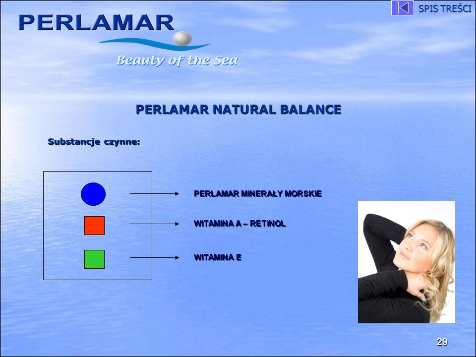 PERLAMAR NATURAL BALANCE 29 PERLAMAR MINERAŁY MORSKIE WITAMINA A – RETINOL WITAMINA E Substancje czynne: SPIS TREŚCI
