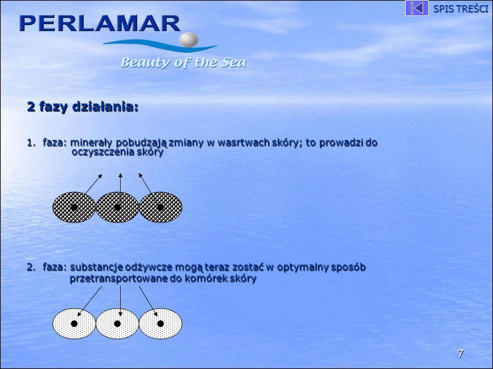 2 fazy działania: 1. faza: minerały pobudzają zmiany w wasrtwach skóry; to prowadzi do oczyszczenia skóry 7 2. faza: substancje odżywcze mogą teraz zo