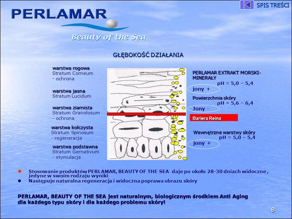 GŁĘBOKOŚĆ DZIAŁANIA Stosowanie produktów PERLAMAR, BEAUTY OF THE SEA daje po około 28-30 dniach widoczne, jedyne w swoim rodzaju wyniki Następuje natu