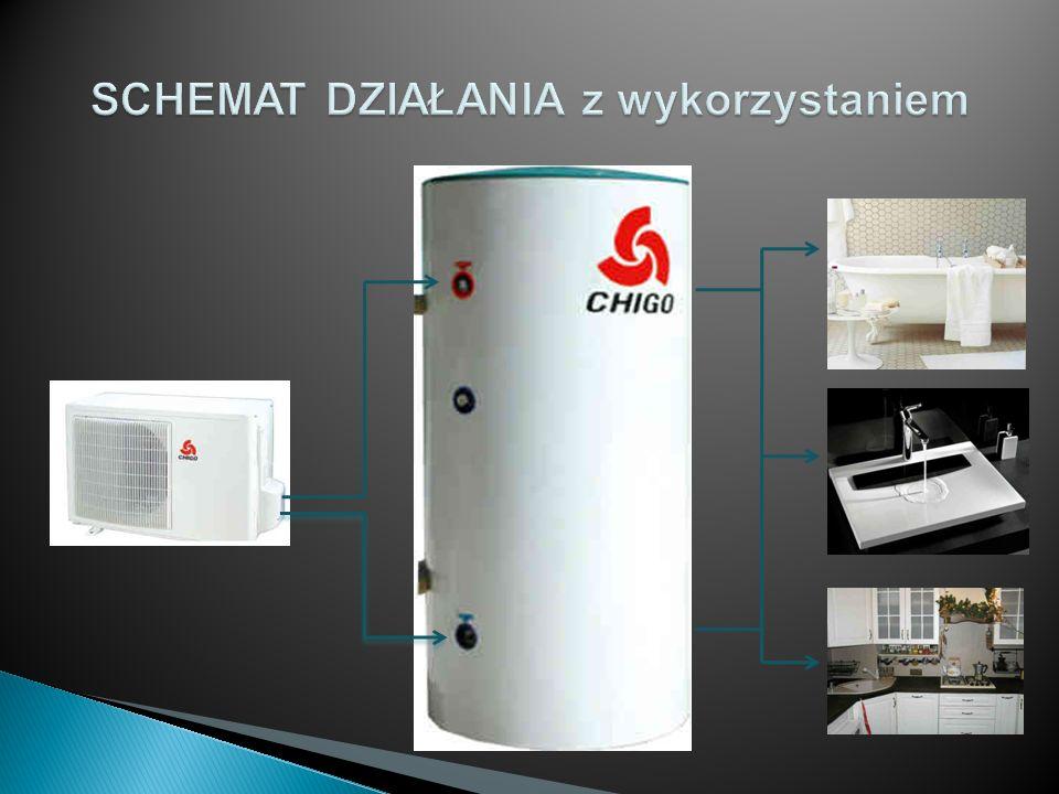 Pompa ciepła CHIGO może pobierać energię cieplną z powietrza o temperaturze nawet -7˚C Ciepło z powietrza zostaje zaabsorbowane przez freon w parowniku (jednostka zewnętrzna) kolejno freon zostaje sprężony w sprężarce i następnie oddaje ciepło do wody w skraplaczu (jednostka wewnętrzna, zbiornik).