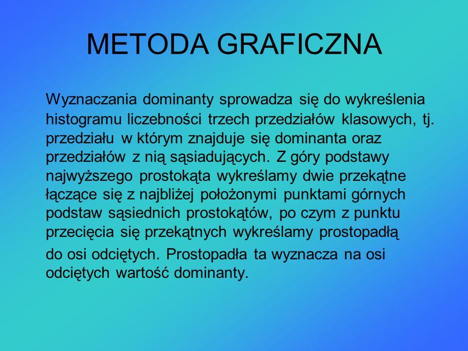 METODA GRAFICZNA Wyznaczania dominanty sprowadza się do wykreślenia histogramu liczebności trzech przedziałów klasowych, tj. przedziału w którym znajd