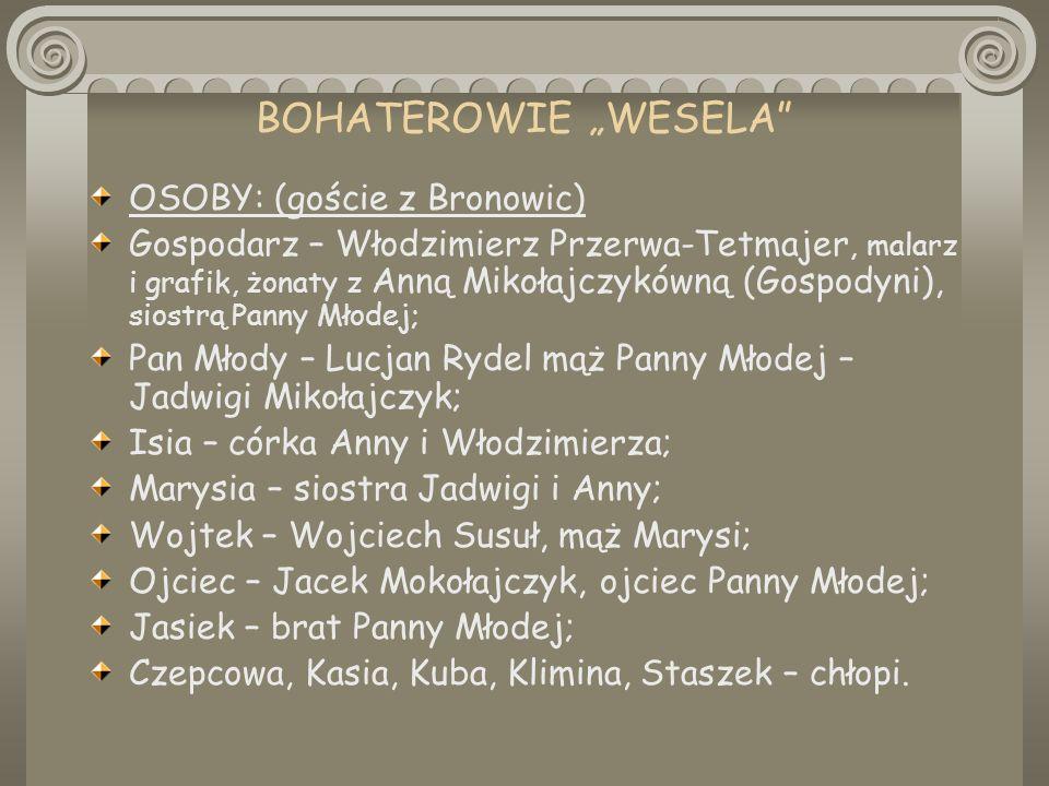 Daniel Olbrychski jako Pan Młody(zdjęcie z Wesela Andrzeja Wajdy) i Wanda Siemaszkowa jako Panna Młoda – szkic pastelowy