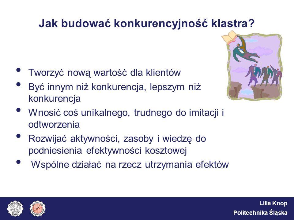 Lilla Knop Politechnika Śląska Jak budować konkurencyjność klastra? Tworzyć nową wartość dla klientów Być innym niż konkurencja, lepszym niż konkurenc