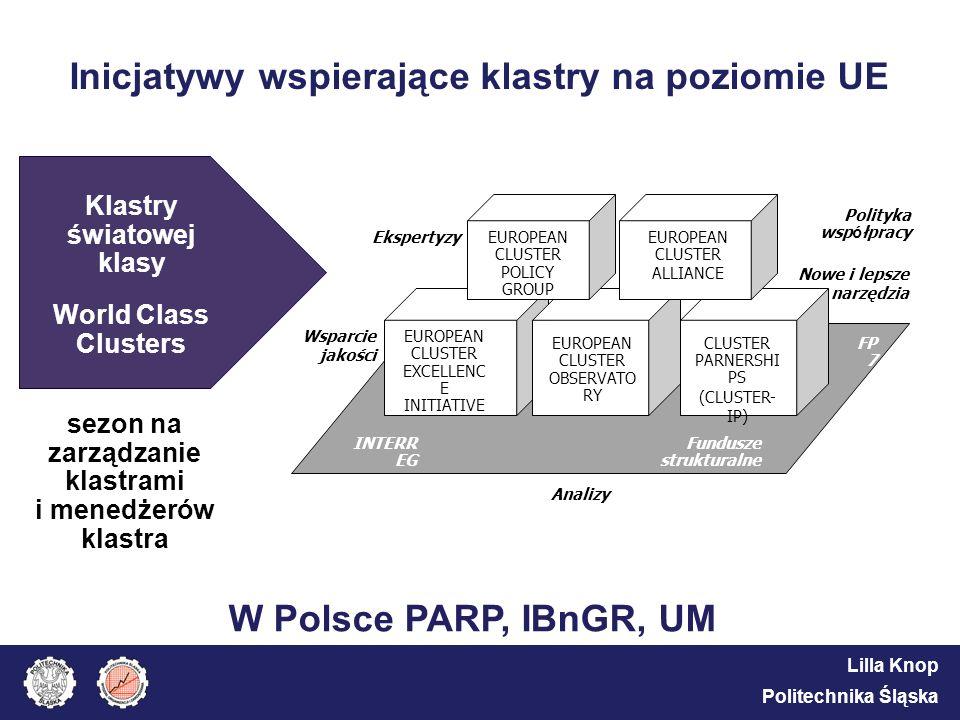 Lilla Knop Politechnika Śląska Inicjatywy wspierające klastry na poziomie UE EUROPEAN CLUSTER EXCELLENC E INITIATIVE EUROPEAN CLUSTER OBSERVATO RY CLU