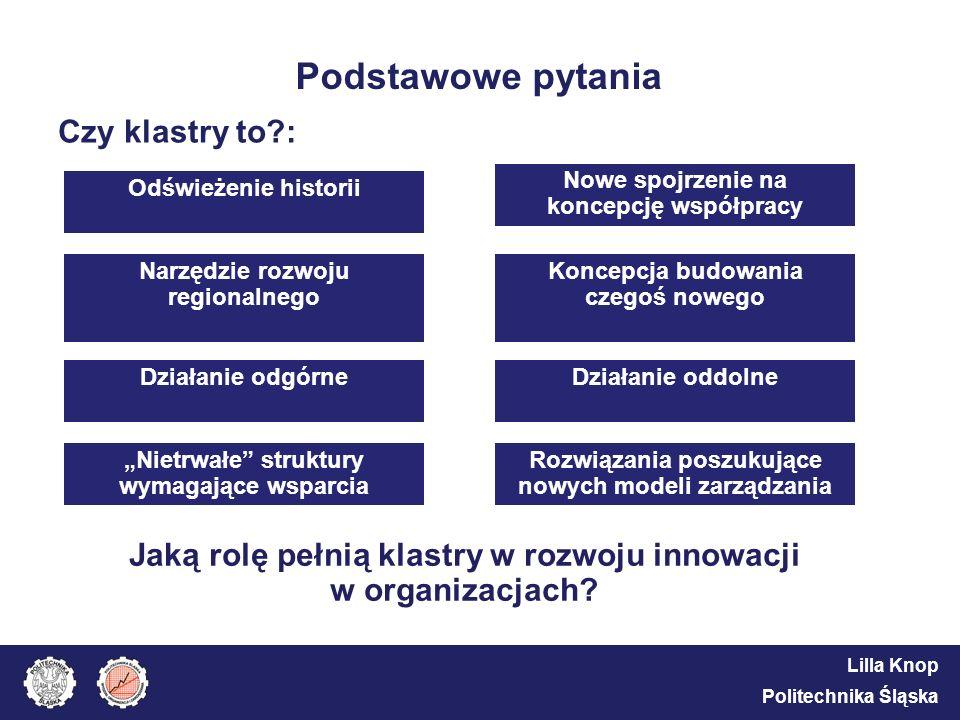Lilla Knop Politechnika Śląska Podstawowe pytania Czy klastry to?: Odświeżenie historii Nowe spojrzenie na koncepcję współpracy Działanie odgórne Dzia