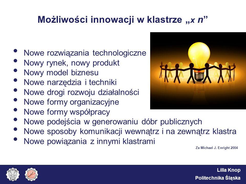 Lilla Knop Politechnika Śląska Możliwości innowacji w klastrze x n Nowe rozwiązania technologiczne Nowy rynek, nowy produkt Nowy model biznesu Nowe na