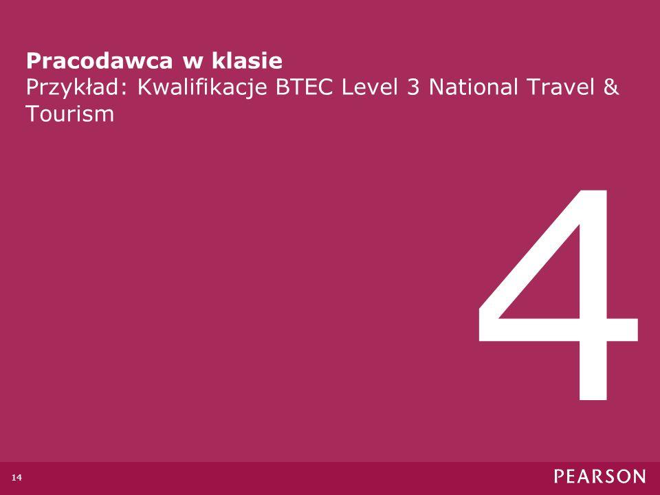 Pracodawca w klasie Przykład Wielkiej Brytanii: Kwalifikacje BTEC Stały proces oceny wewnętrznej Kompetencje BTEC nie są oceniane na podstawie egzaminu końcowego.