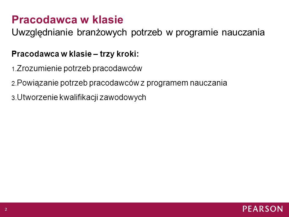 Pearson Qualifications International Pracodawca w klasie Andrzej Butra, 11.10.2012