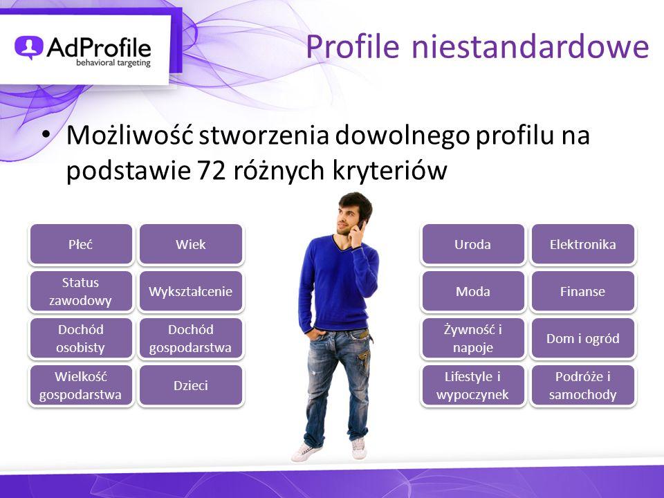 Profile niestandardowe Możliwość stworzenia dowolnego profilu na podstawie 72 różnych kryteriów Płeć Wiek Status zawodowy Wykształcenie Dochód osobist