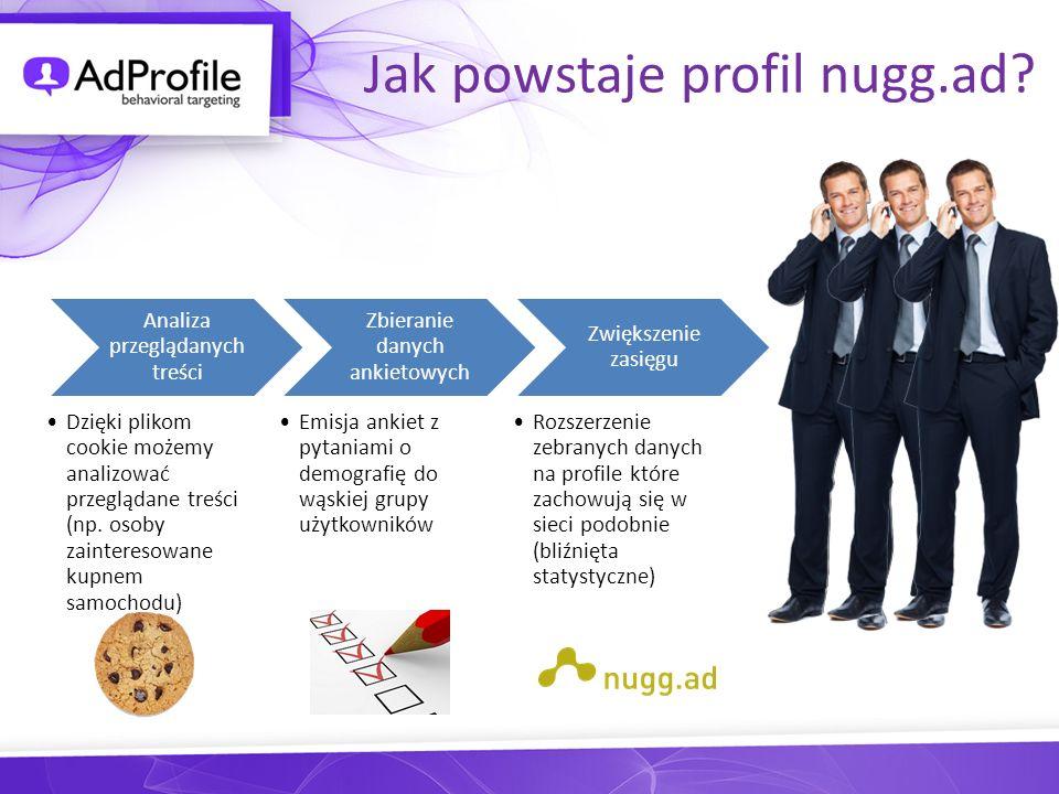 Jak powstaje profil nugg.ad? Analiza przeglądanych treści Dzięki plikom cookie możemy analizować przeglądane treści (np. osoby zainteresowane kupnem s