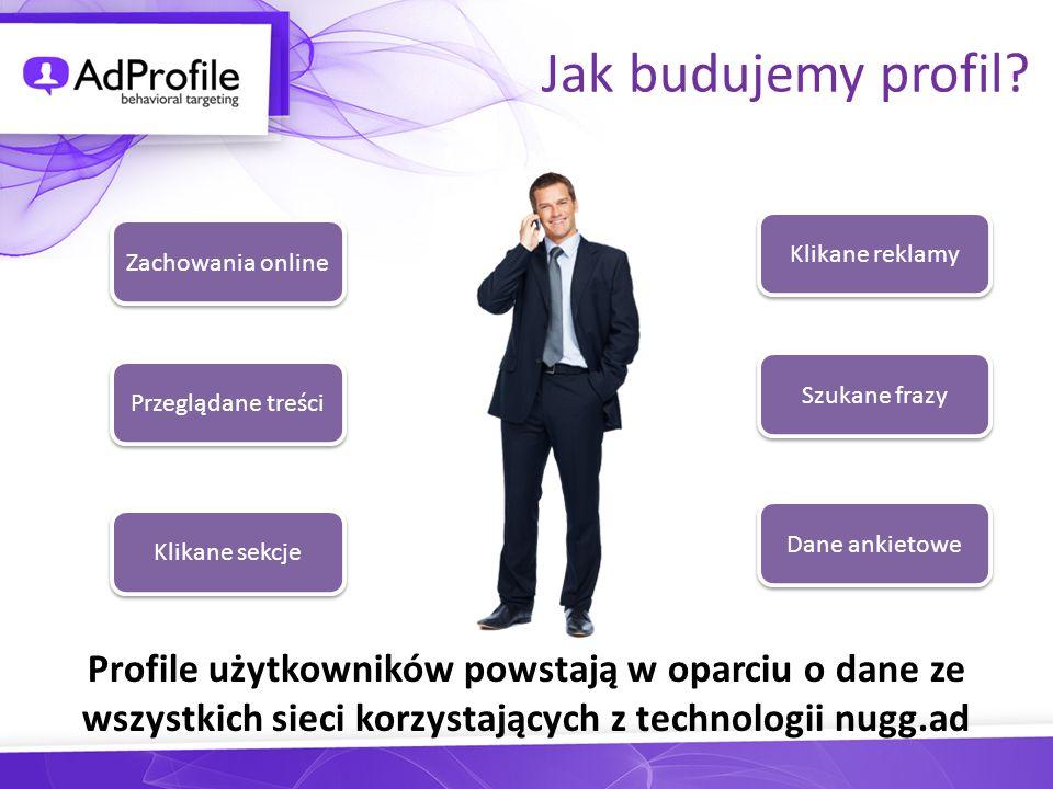Jak budujemy profil? Zachowania online Przeglądane treści Klikane sekcje Klikane reklamy Szukane frazy Dane ankietowe Profile użytkowników powstają w
