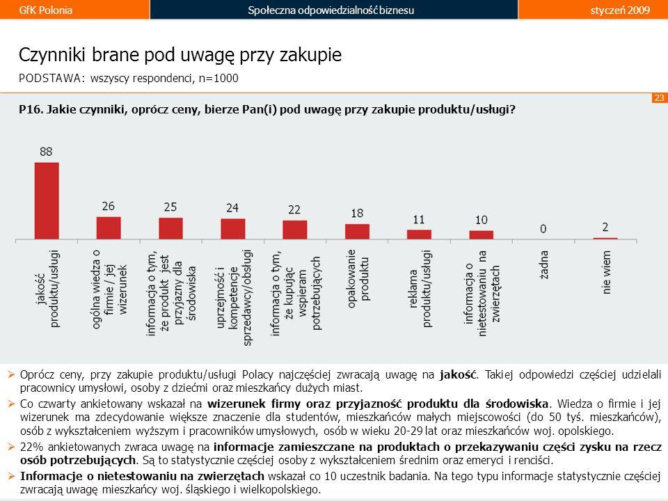 GfK PoloniaSpołeczna odpowiedzialność biznesustyczeń 2009 23 Czynniki brane pod uwagę przy zakupie Oprócz ceny, przy zakupie produktu/usługi Polacy na