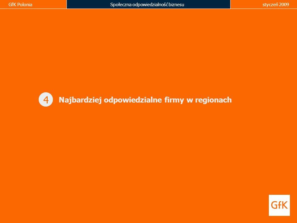 GfK PoloniaSpołeczna odpowiedzialność biznesustyczeń 2009 Najbardziej odpowiedzialne firmy w regionach 4