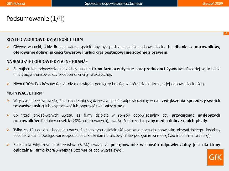 GfK PoloniaSpołeczna odpowiedzialność biznesustyczeń 2009 6 Podsumowanie (1/4) KRYTERIA ODPOWIEDZIALNOŚCI FIRM Główne warunki, jakie firma powinna spe