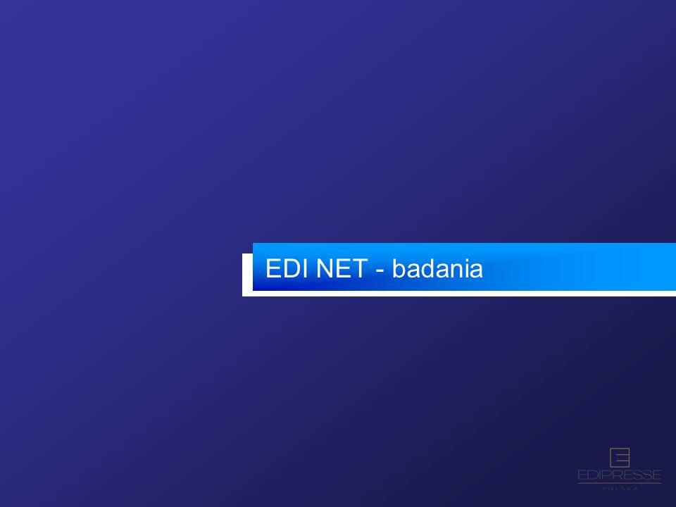 EDI NET - badania
