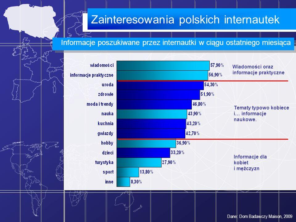 Zainteresowania polskich internautek Informacje poszukiwane przez internautki w ciągu ostatniego miesiąca Dane: Dom Badawczy Maison, 2009 Wiadomości o