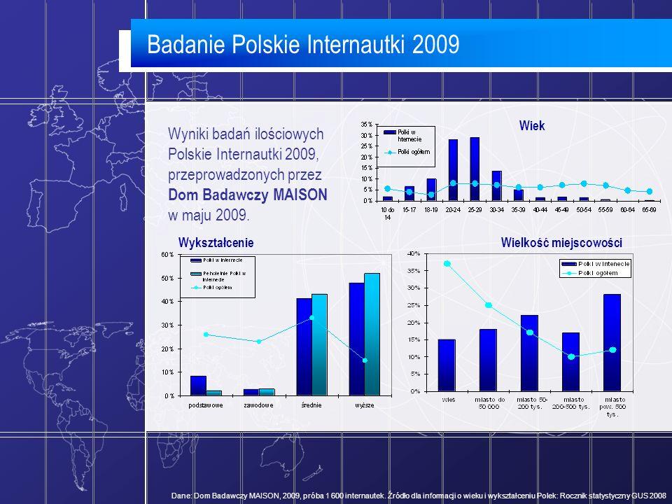 Badanie Polskie Internautki 2009 Dane: Dom Badawczy MAISON, 2009, próba 1 600 internautek. Źródło dla informacji o wieku i wykształceniu Polek: Roczni