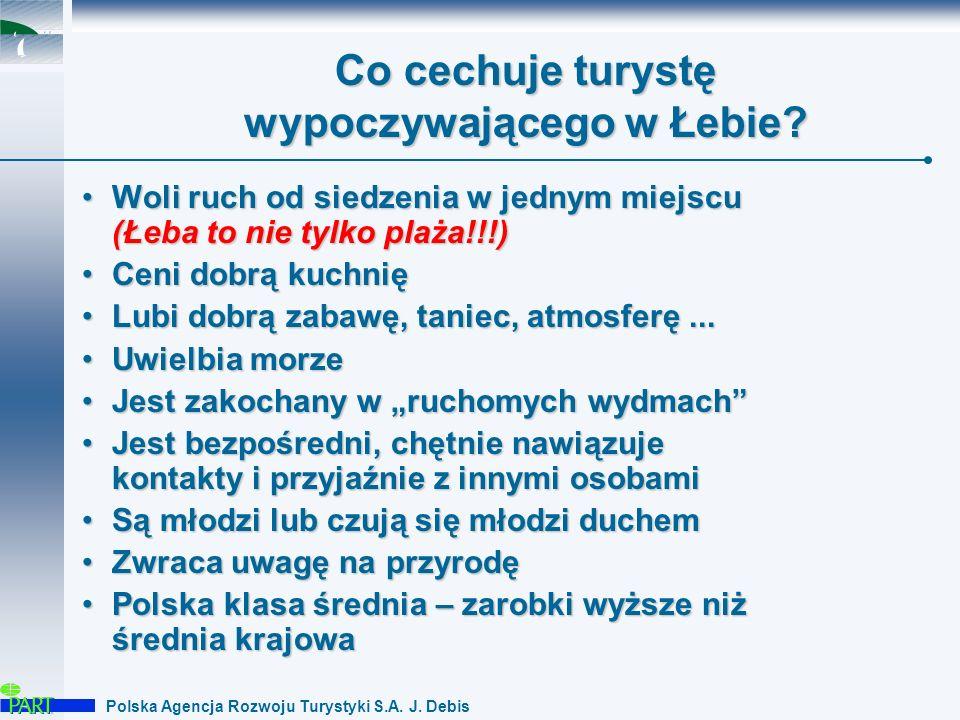 Polska Agencja Rozwoju Turystyki S.A.J. Debis Obecne rezultaty Ok.