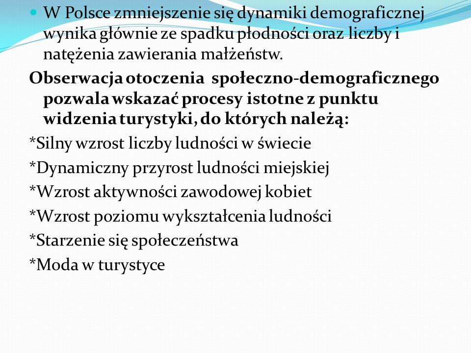 W Polsce zmniejszenie się dynamiki demograficznej wynika głównie ze spadku płodności oraz liczby i natężenia zawierania małżeństw. Obserwacja otoczeni