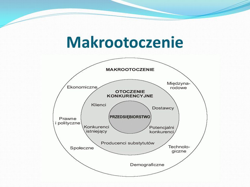 Elementy makrootoczenia Elementy makrootoczenia, w tym otoczenie społeczno- demograficzne, to zmienne niezależne od przedsiębiorstwa turystycznego.