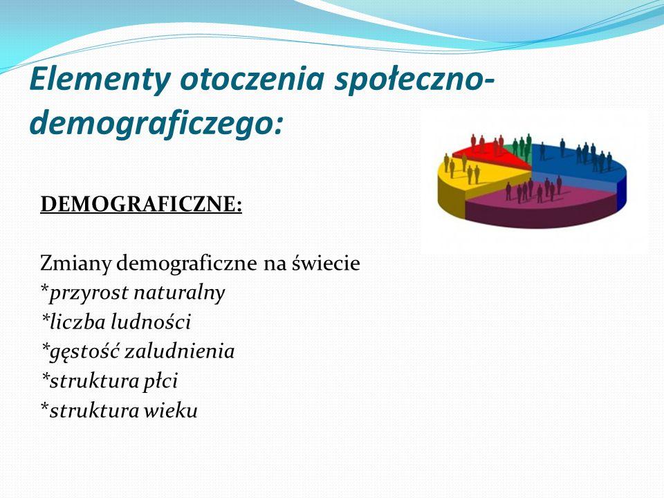 Elementy otoczenia społeczno- demograficzego: DEMOGRAFICZNE: Zmiany demograficzne na świecie *przyrost naturalny *liczba ludności *gęstość zaludnienia *struktura płci *struktura wieku