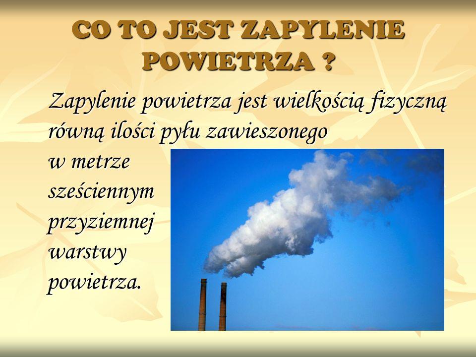 CO TO JEST ZAPYLENIE POWIETRZA ? Zapylenie powietrza jest wielkością fizyczną równą ilości pyłu zawieszonego w metrze sześciennym przyziemnej warstwy