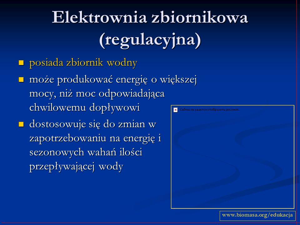 Elektrownia zbiornikowa (regulacyjna) posiada zbiornik wodny posiada zbiornik wodny może produkować energię o większej mocy, niż moc odpowiadająca chwilowemu dopływowi może produkować energię o większej mocy, niż moc odpowiadająca chwilowemu dopływowi dostosowuje się do zmian w zapotrzebowaniu na energię i sezonowych wahań ilości przepływającej wody dostosowuje się do zmian w zapotrzebowaniu na energię i sezonowych wahań ilości przepływającej wody www.biomasa.org/edukacja
