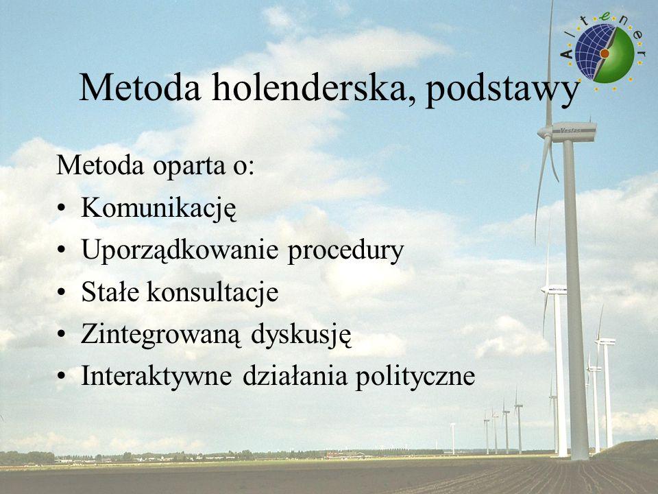 Metoda holenderska, podstawy Metoda oparta o: Komunikację Uporządkowanie procedury Stałe konsultacje Zintegrowaną dyskusję Interaktywne działania polityczne