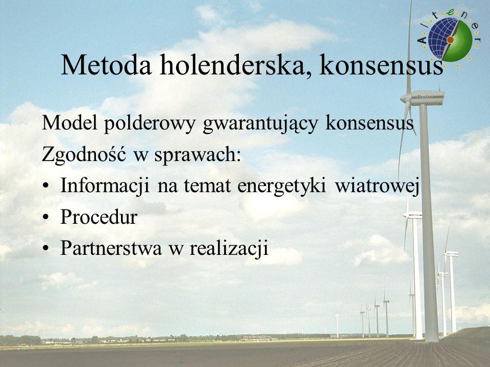 Metoda holenderska, konsensus Model polderowy gwarantujący konsensus Zgodność w sprawach: Informacji na temat energetyki wiatrowej Procedur Partnerstwa w realizacji