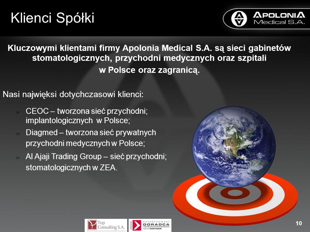 Klienci Spółki CEOC – tworzona sieć przychodni; implantologicznych w Polsce; Diagmed – tworzona sieć prywatnych przychodni medycznych w Polsce; Al Aja