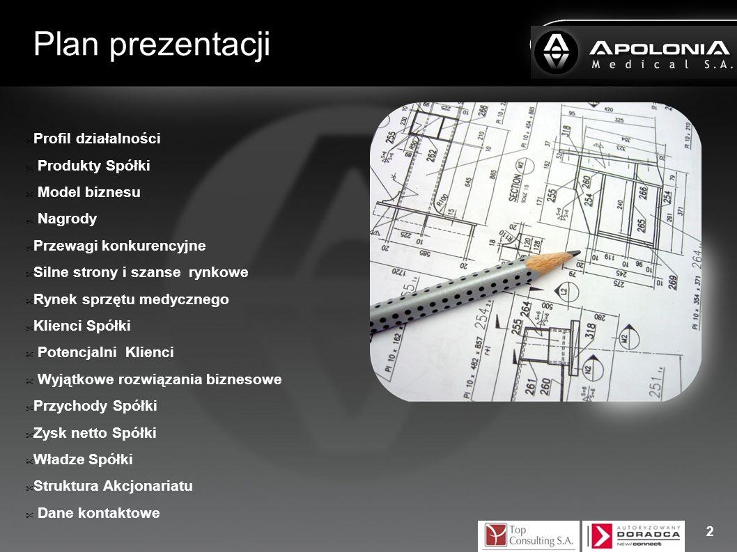 Plan prezentacji Profil działalności Produkty Spółki Model biznesu Nagrody Przewagi konkurencyjne Silne strony i szanse rynkowe Rynek sprzętu medyczne