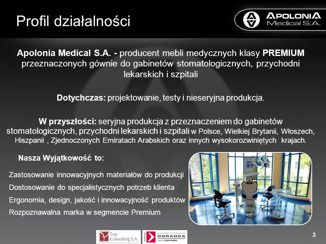 Profil działalności Apolonia Medical S.A. - producent mebli medycznych klasy PREMIUM przeznaczonych gównie do gabinetów stomatologicznych, przychodni