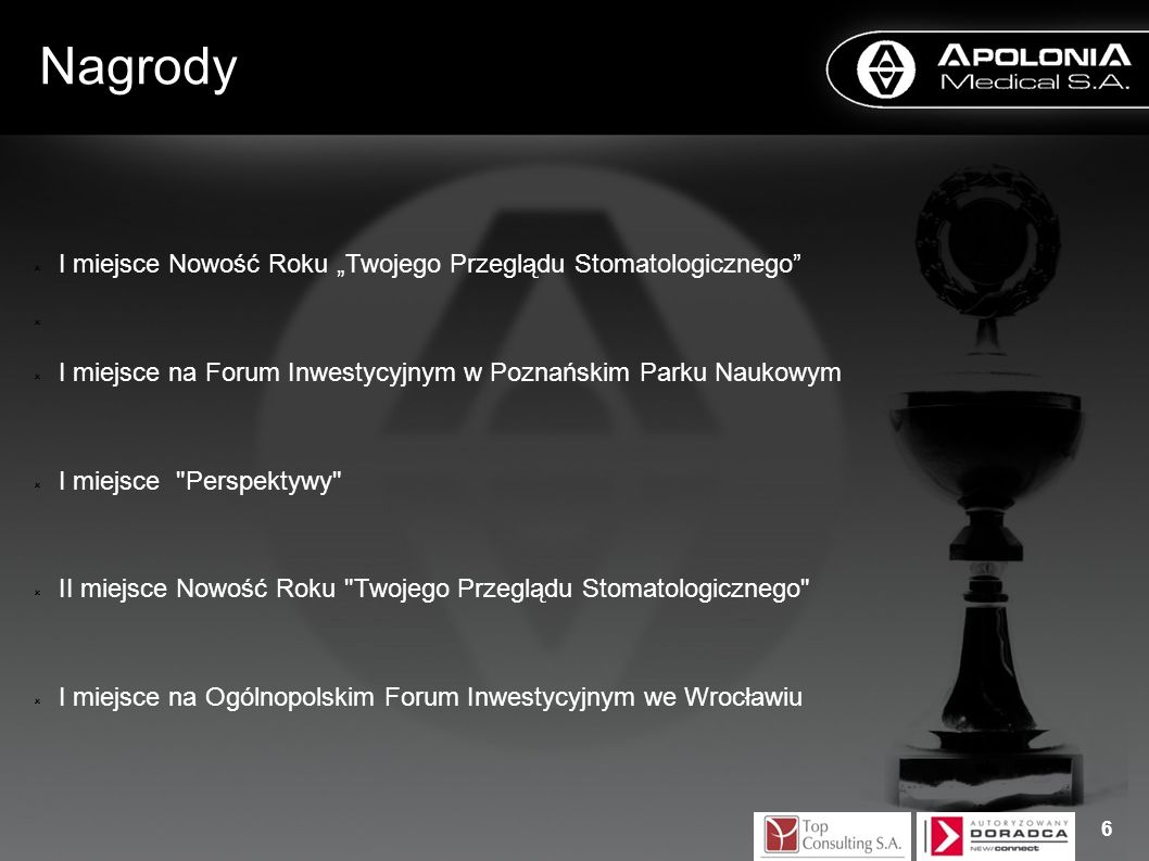 Nagrody I miejsce Nowość Roku Twojego Przeglądu Stomatologicznego I miejsce na Forum Inwestycyjnym w Poznańskim Parku Naukowym I miejsce
