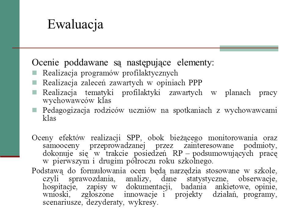 Ewaluacja Ocenie poddawane są następujące elementy: Realizacja programów profilaktycznych Realizacja zaleceń zawartych w opiniach PPP Realizacja temat